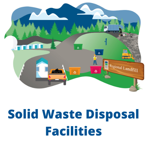 Solid Waste Disposal Facilities
