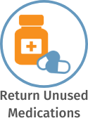 Return Unused Medications